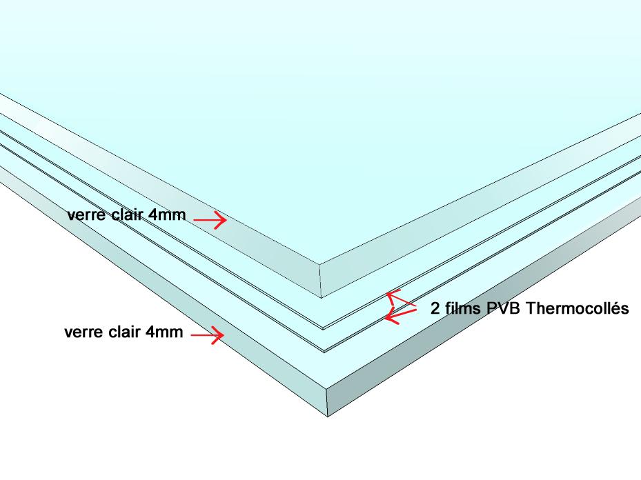 Verres epaisseurs et poids en fonction du verre - Prix du verre securit ...
