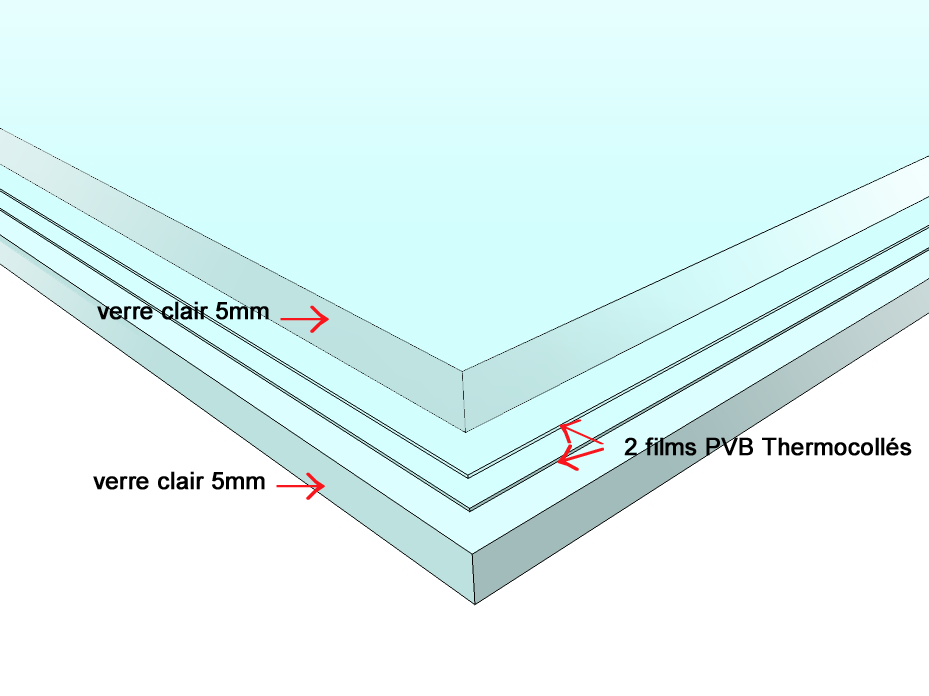 verres epaisseurs et poids en fonction du verre utilisation du verre. Black Bedroom Furniture Sets. Home Design Ideas
